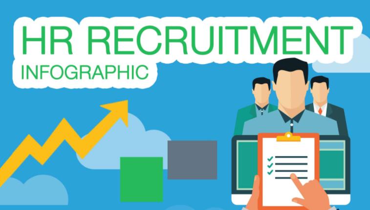 HR Recruitment Statistics