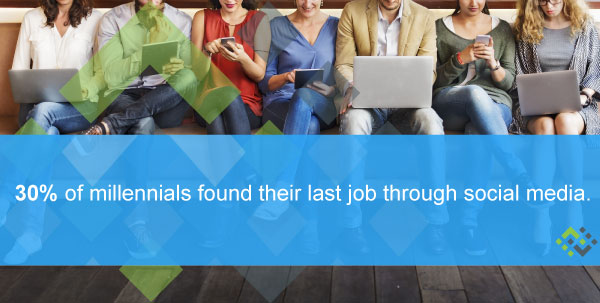 30% of Millennials found their last job through social media