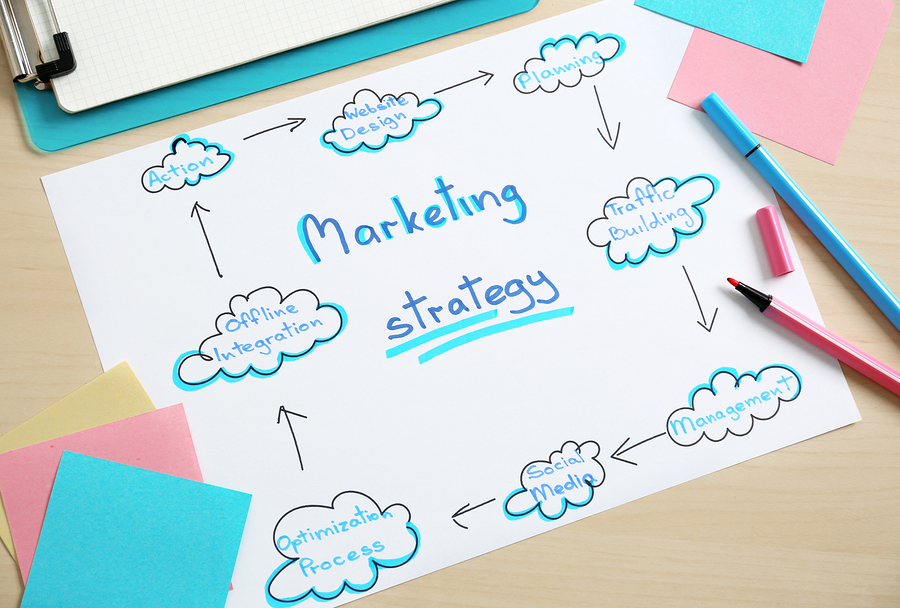 creating a marketing budget keep these things in mind company com